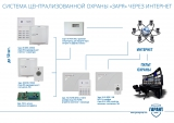 """Системы централизованной охраны """"ЗАРЯ"""" через интернет от ГАРАНТ"""